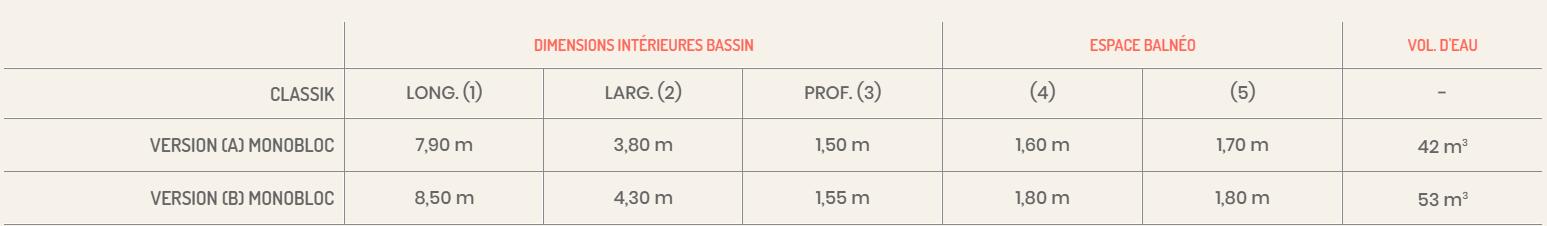 PISCINE COQUE SPORT CLASSIK - EVASION PISCINES MANOSQUE